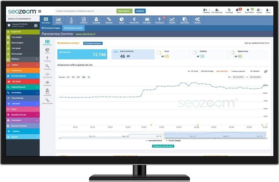 Computer con pagina di analisi SEOZoom